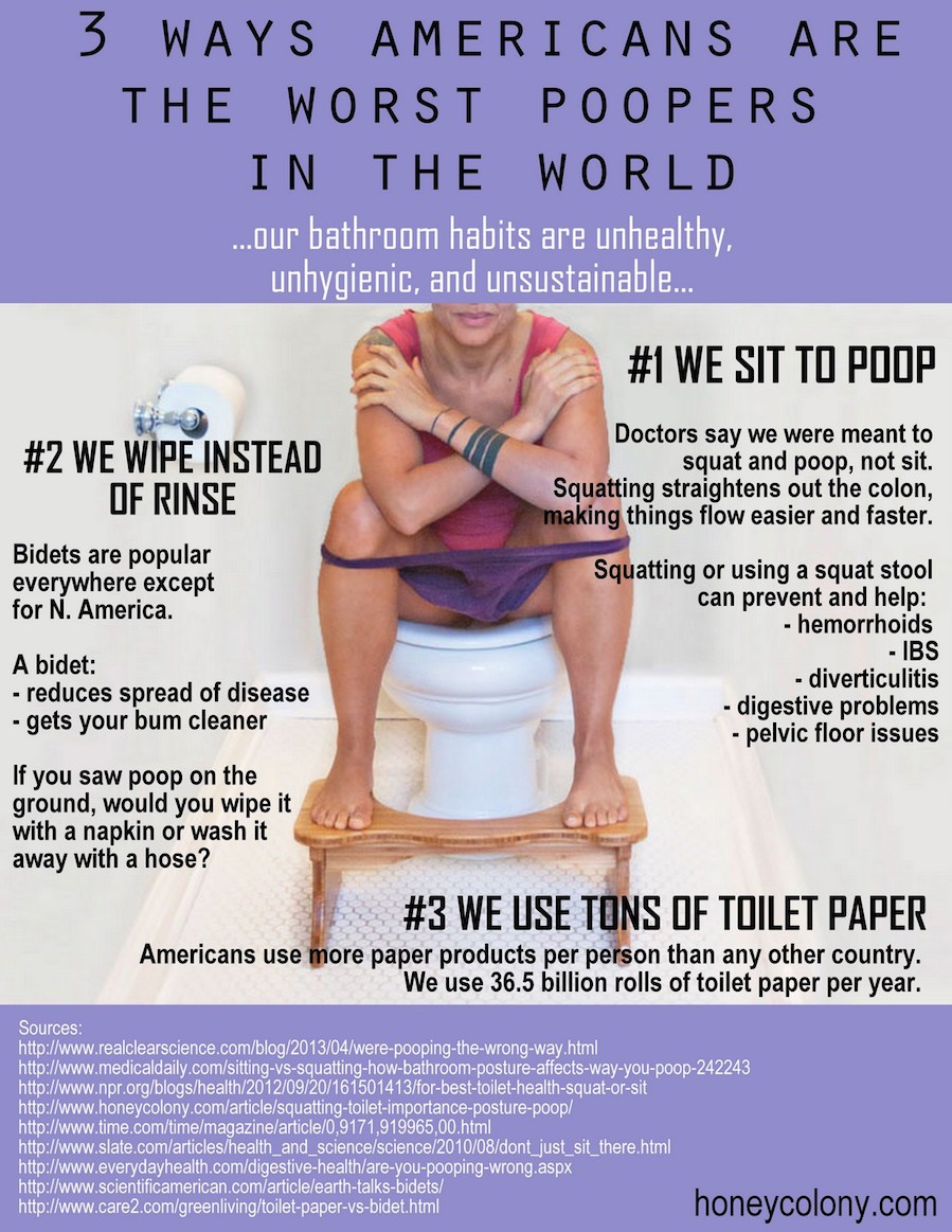 Why Americans Are The Worst Poopers In The World And What
